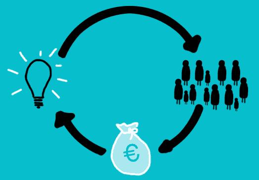 Crowdfunding: la llave del éxito para tu idea emprendedora