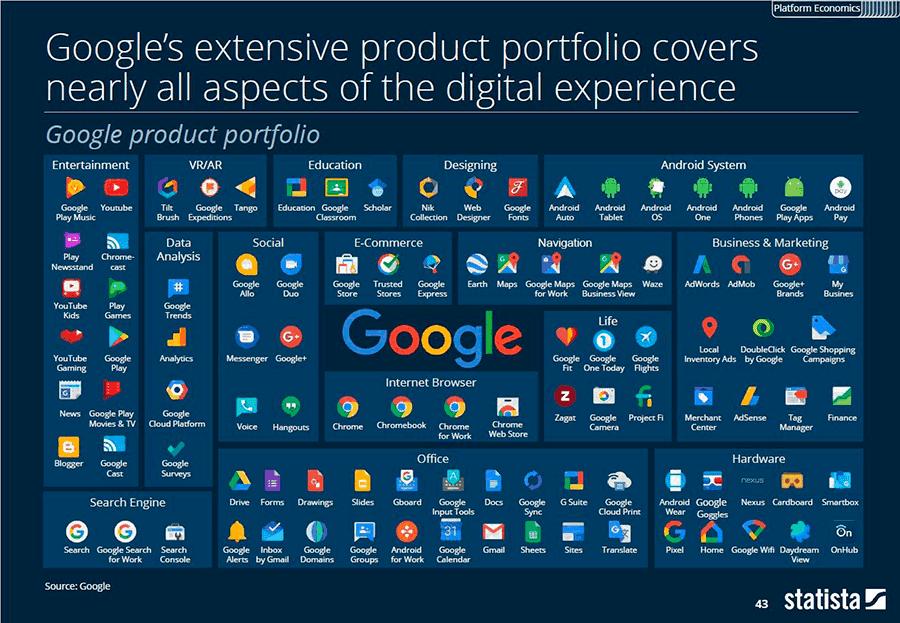 aplicaciones-google