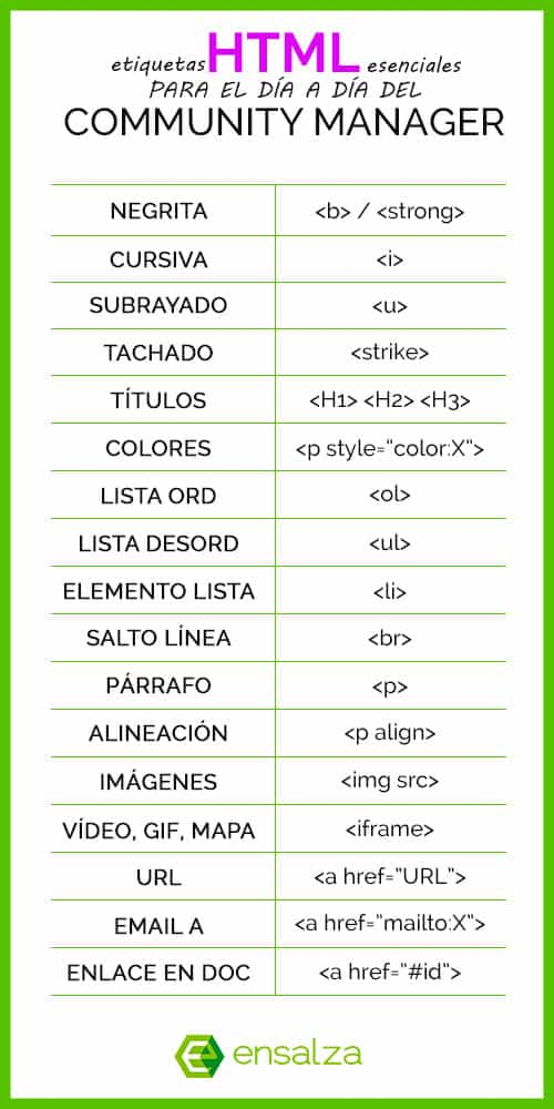 html para community managers