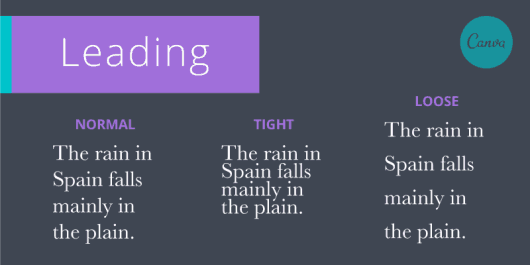 tipografia_leading png